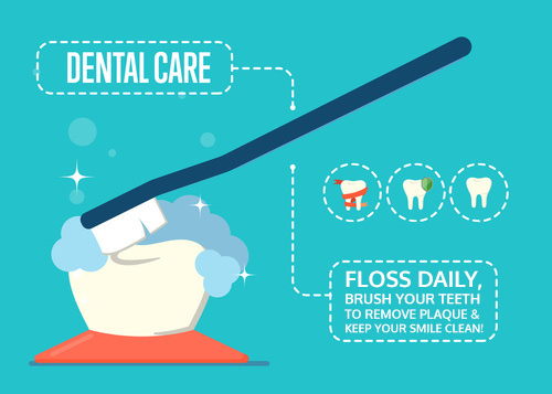 teeth brushing oral health flossing graphic
